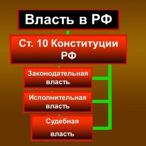 Органы власти Восточного