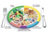 Квинта - иконка «питание» в Восточном